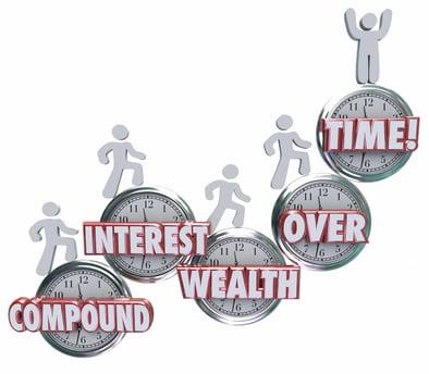 CS Compound Interest 25513889