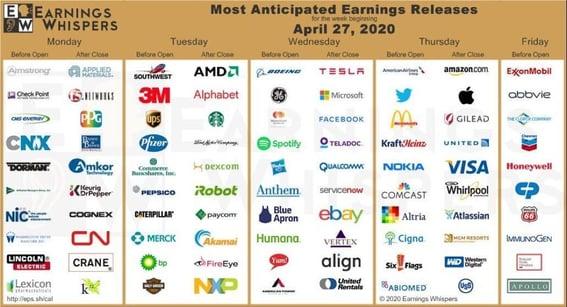 corp earnings 4.2020